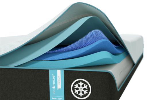 Cutaway of PRObreeze Mattress Showing each of the TEMPUR Material Layers