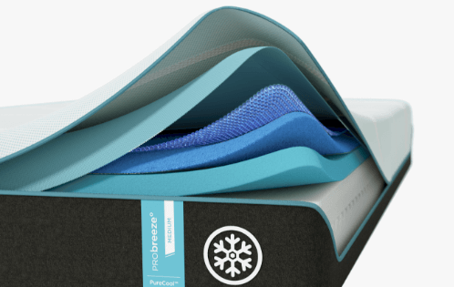 Cutaway of PRObreeze Mattress Showing TEMPUR Material Layers