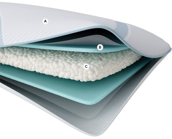 A cutaway of the Tempur-Adapt ProLo + Cooling, Low profile pillow showing component layers